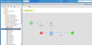 DELL EMC XtremIO Workflow for vRO   Pramod Rane - Cloud